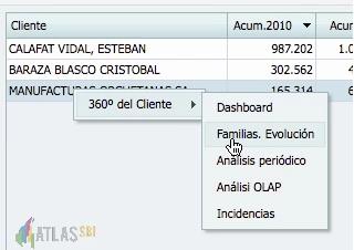 Atlas SBI - Profundizar