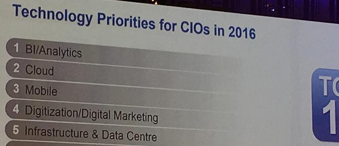 BI, prioridad tecnológica para CIOs