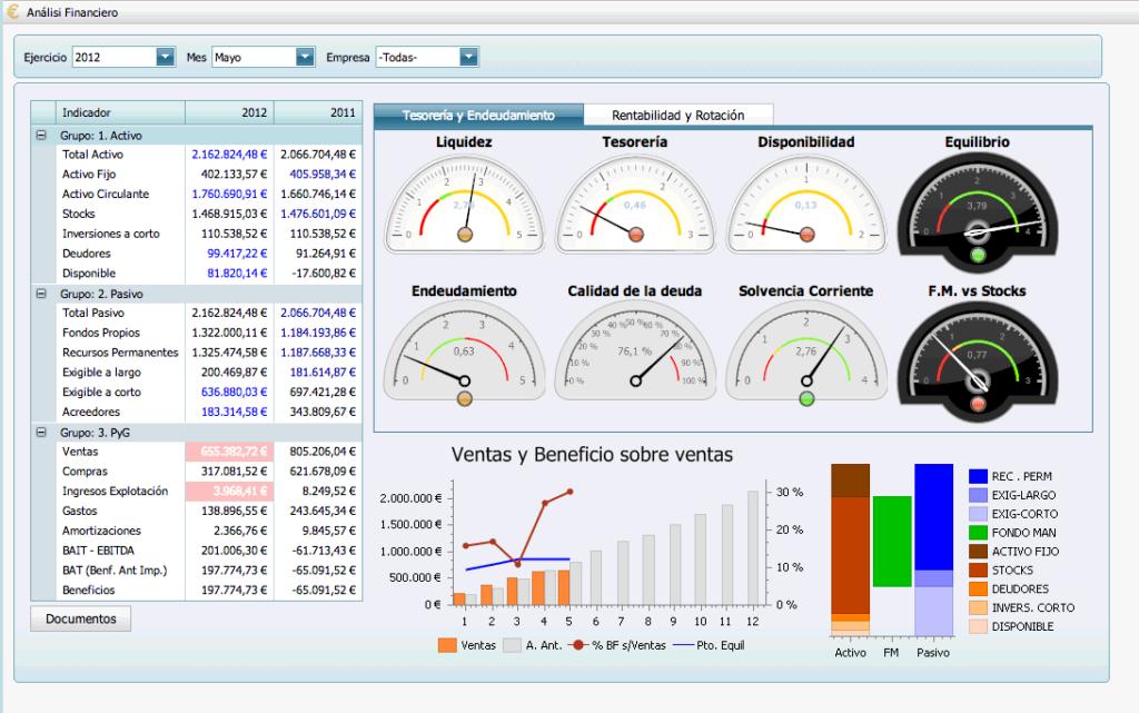 Atlas SBI - KPI Finanzas