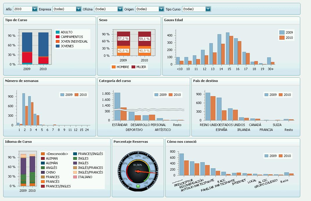 Atlas SBI - Segmentación Clientes