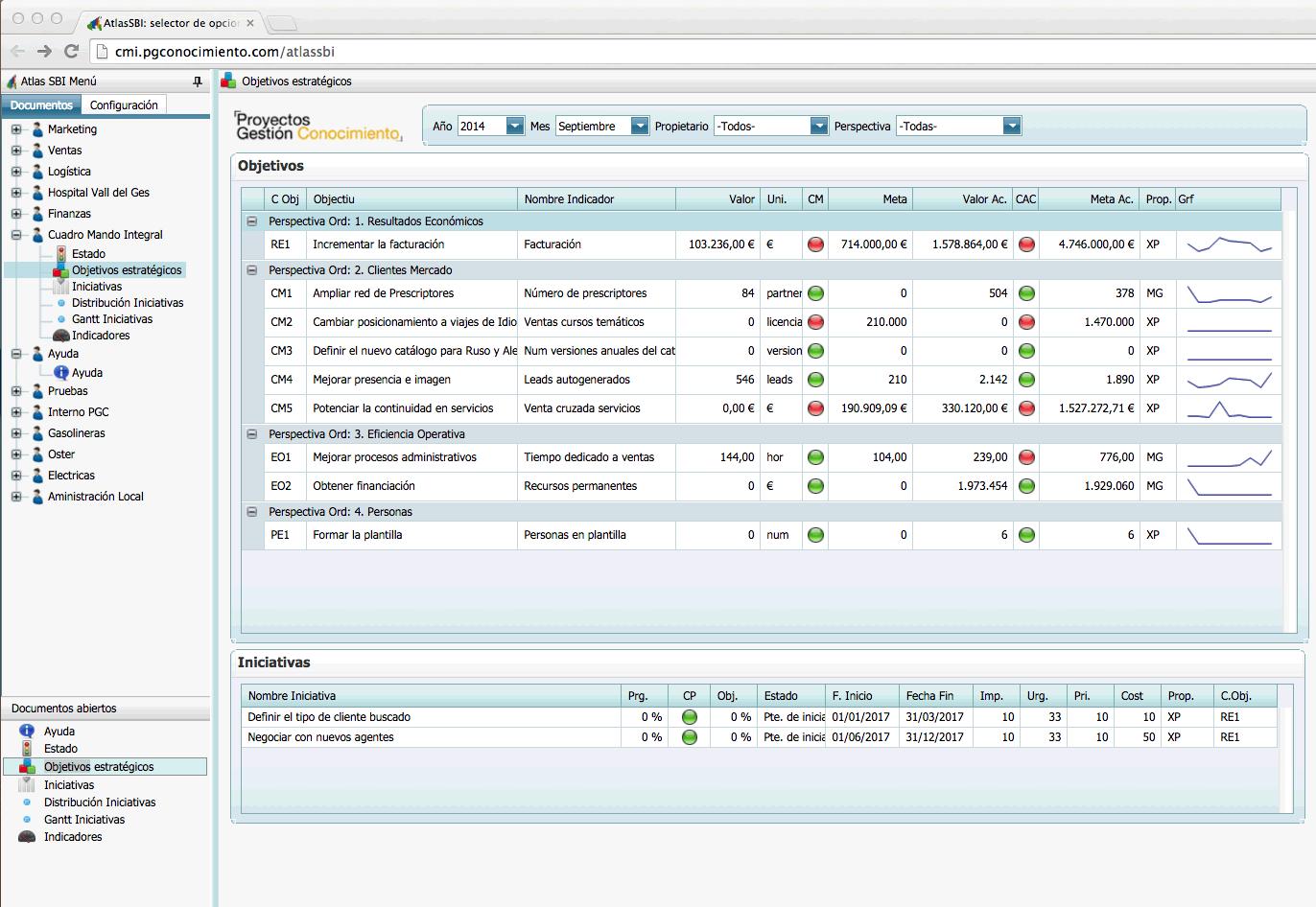 Atlas SBI - Objetivos estratégicos