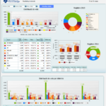 Atlas SBI - Dashboard Eleccions