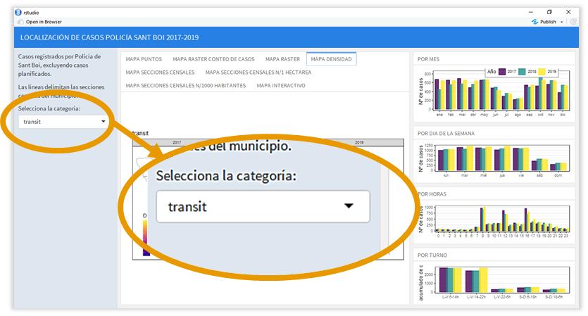 captura de pantalla del dashboard